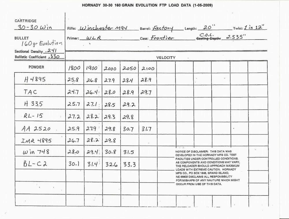 hornady tc 30 ballistics chart