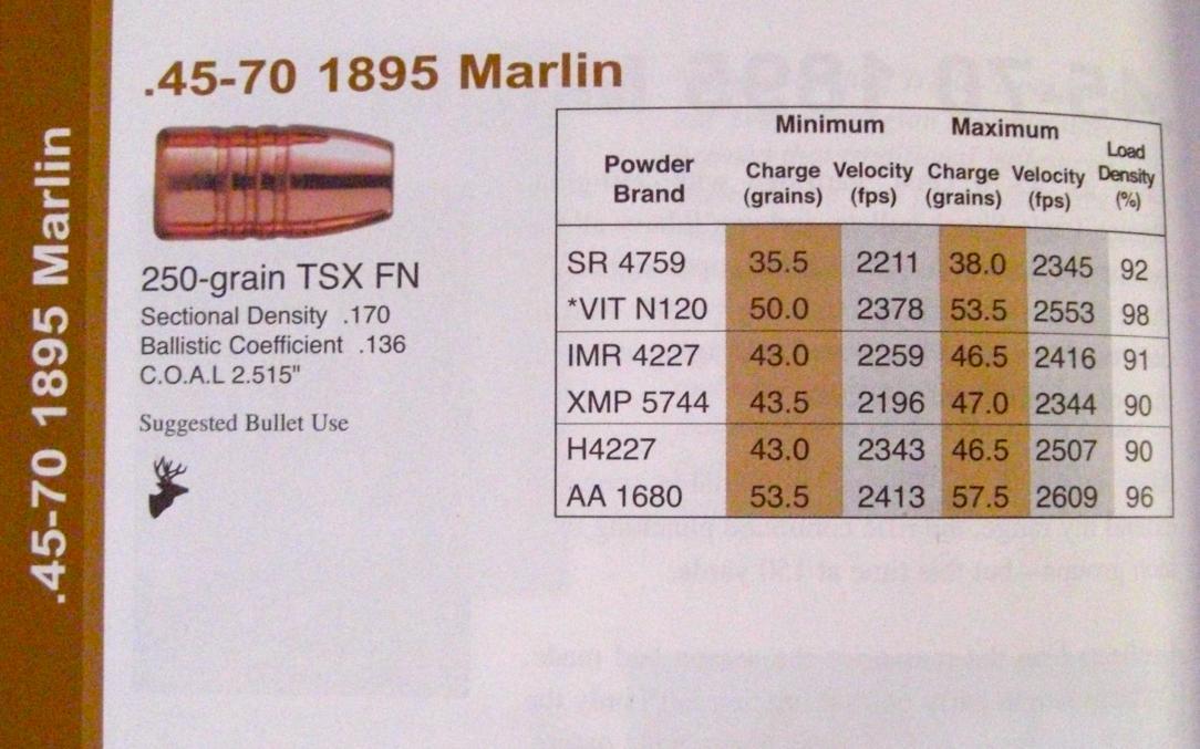 2300+fps in 45/70?-cimg2842.jpg