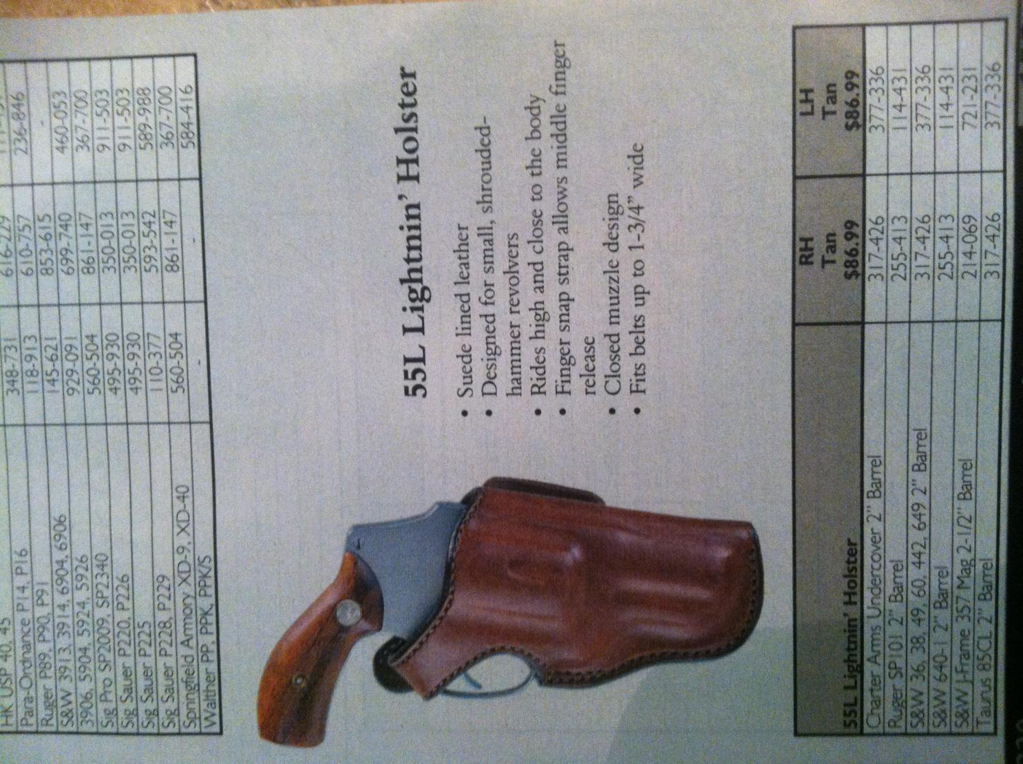 S&W J frame holster help - Shooters Forum