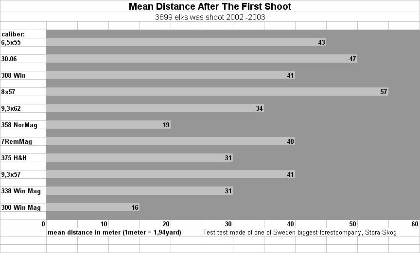 7mm vs  300 vs  338 - Shooters Forum