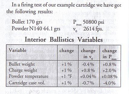 SAAMI Pressure Chart-pressure.jpg