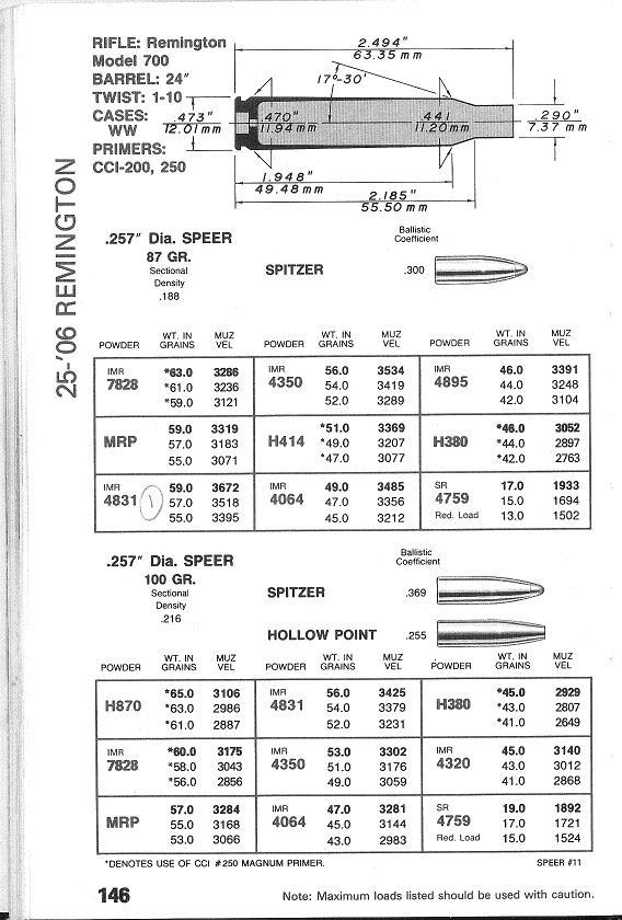 4831 reloading data bariboosa41 s soup rh bariboosa41 soup io DirecTV Channel Lineup TV Guide Listings